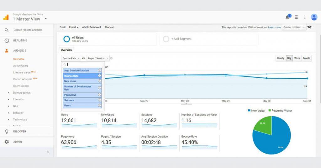 Google Analytics là giải pháp hỗ trợ thu thập dữ liệu và phân tích khách hàng hiệu quả