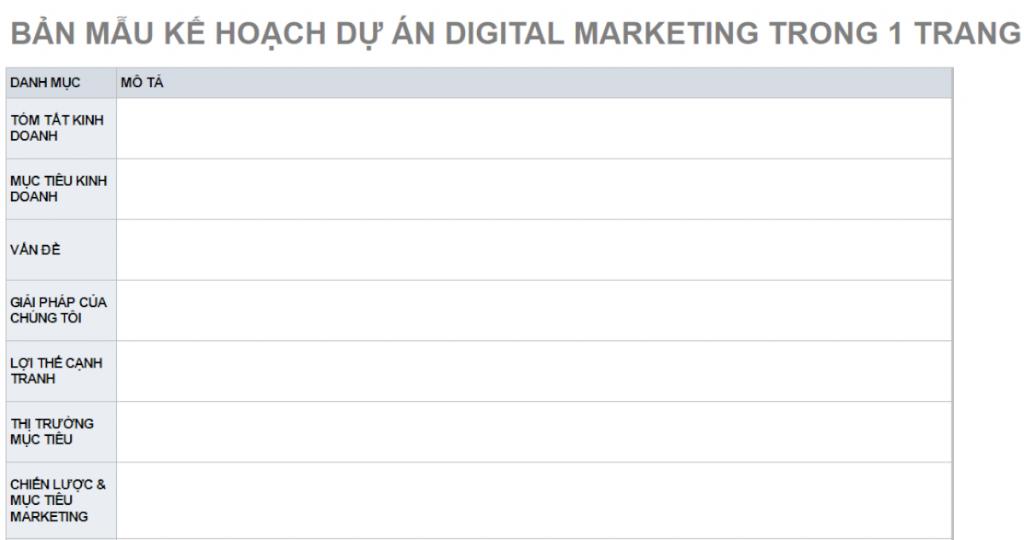 Bản mẫu kế hoạch Digital Marketing cho dự án trong 1 trang