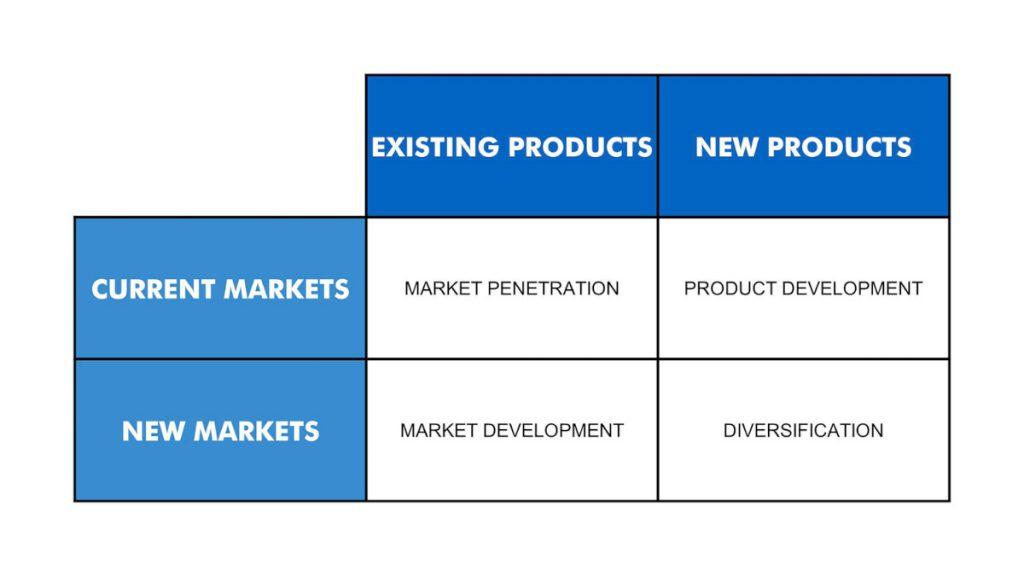 Các chiến lược marketing doanh nghiệp thành công