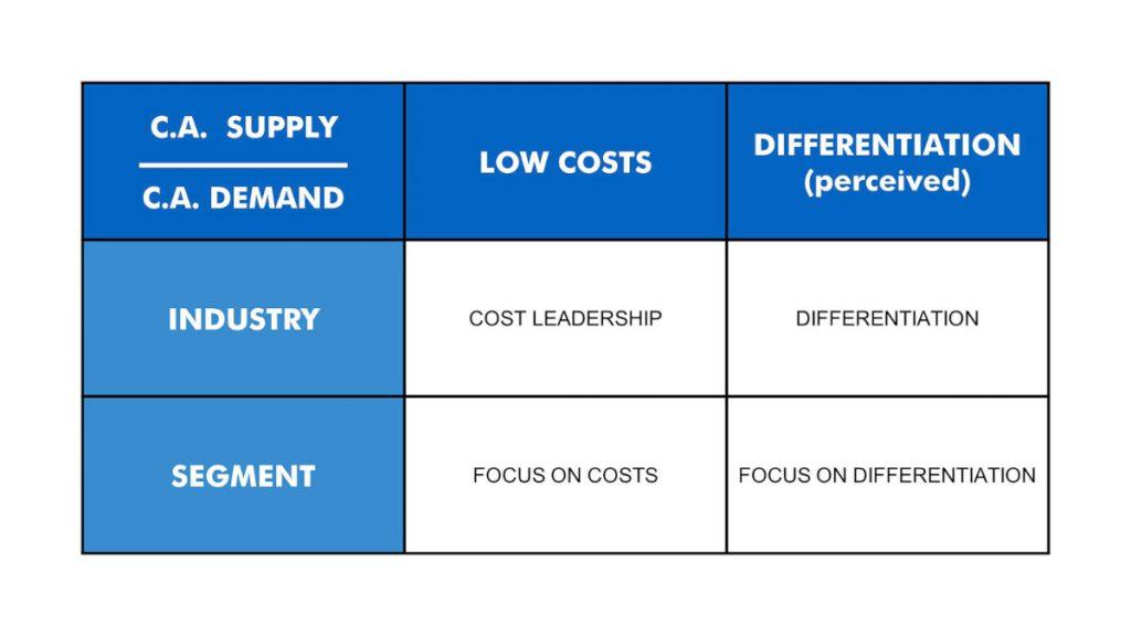 Các chiến lược Marketing hỗn hợp