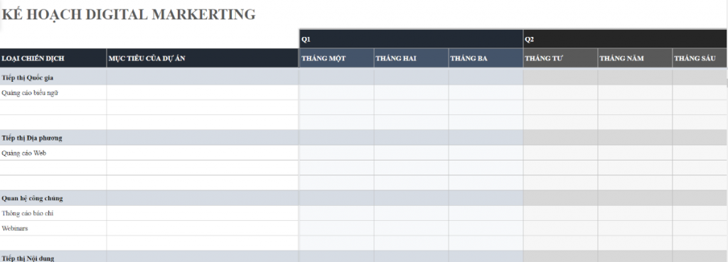 Bản mẫu kế hoạch Digital Marketing