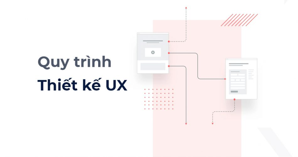 Quy trình thiết kế UX
